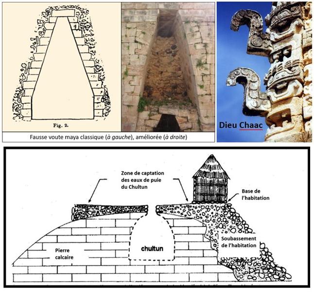 architecture d'Uxmal au Mexique