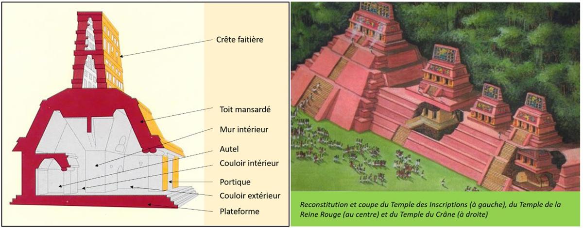 Architecture du site de Palenque au Mexique