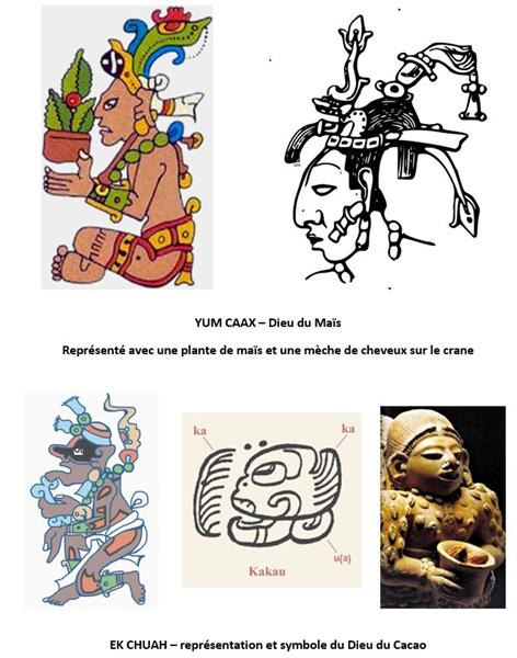 peintures des divinités mayas a voir lorsque l'on voyage au mexique