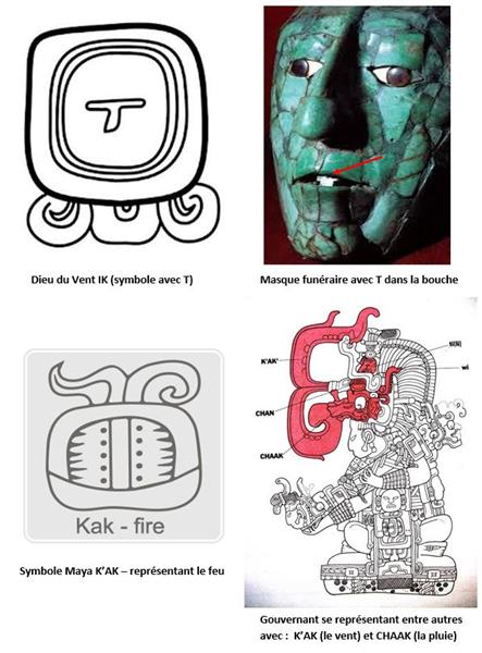 plusieurs dieux mayas dessinés et peints que l'on peut trouver sur des codex ou des batiments si on fait un circuit au Mexique