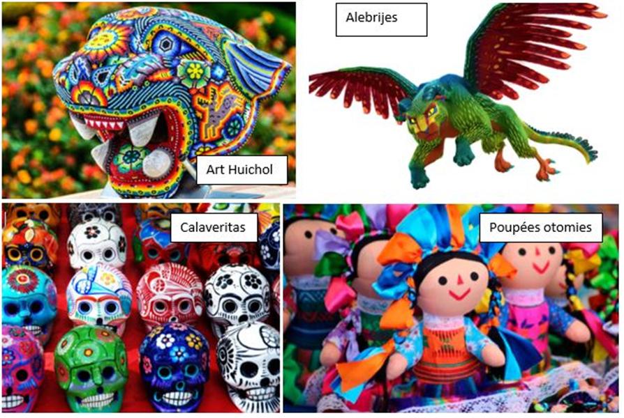 l'art huichol au Mexique